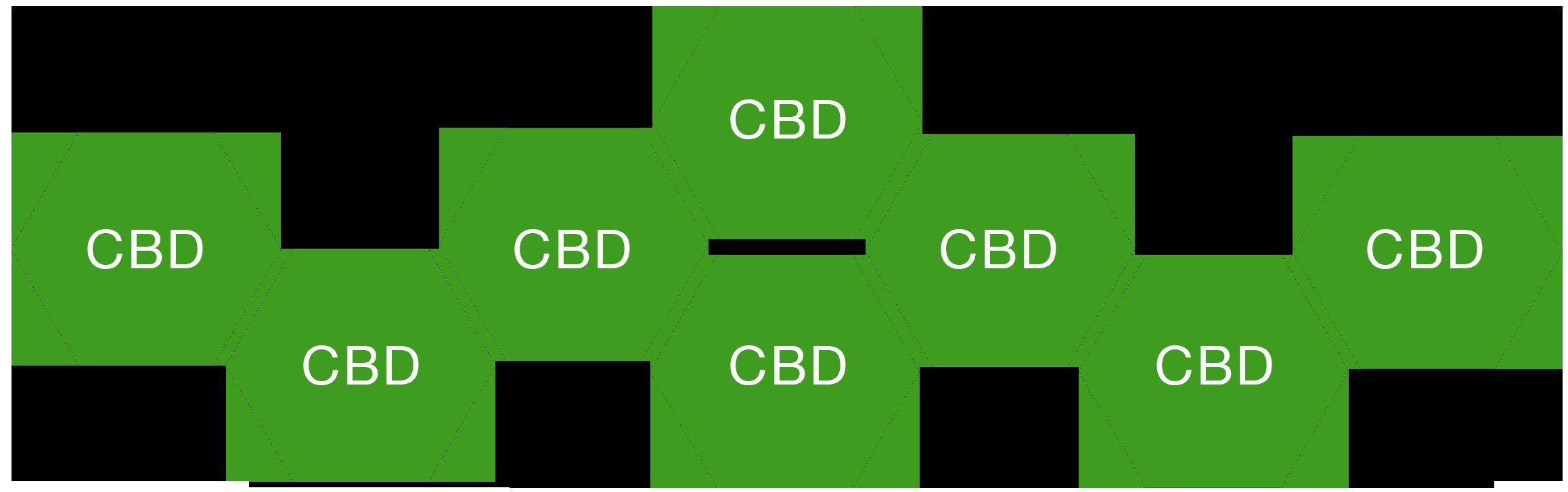 cbd isolate diagram